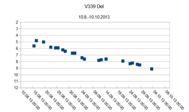 V339 Del